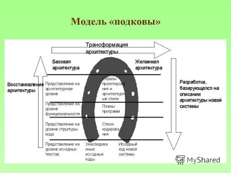 Модель «подковы»