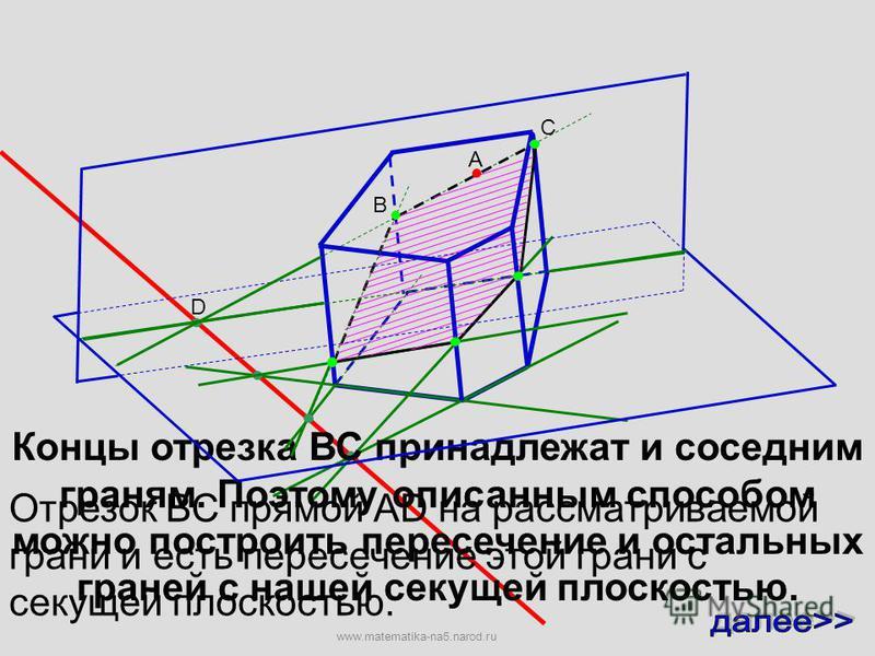А В С D Отрезок ВС прямой АD на рассматриваемой грани и есть пересечение этой грани с секущей плоскостью. Проведем прямую через точку А и D. www.matematika-na5.narod.ru