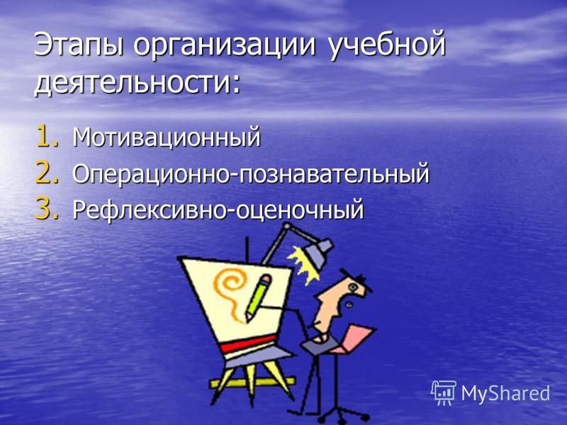 Этапы организации учебной деятельности: 1. Мотивационный 2. Операционно-познавательный 3. Рефлексивно-оценочный