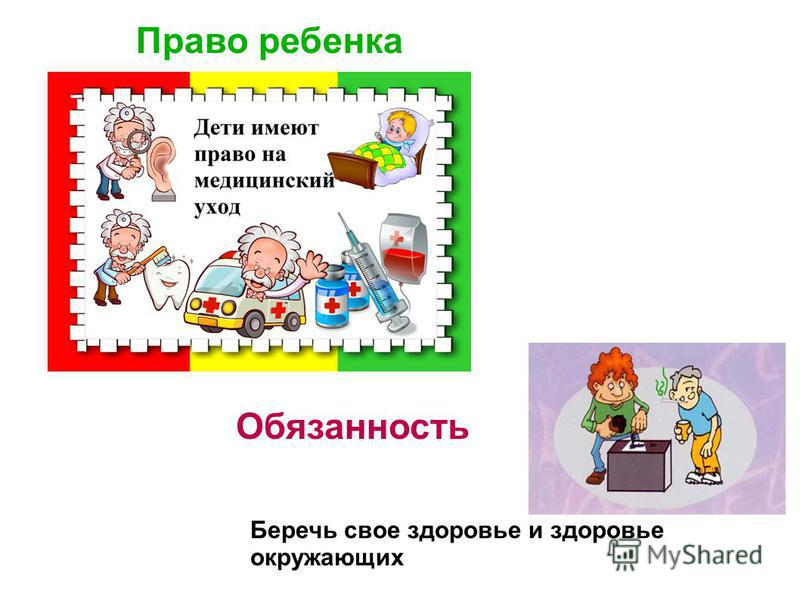 Право ребенка Обязанность Беречь свое здоровье и здоровье окружающих