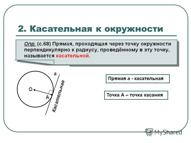 2. Касательная к окружности Прямая а - касательная Точка А – точка касания