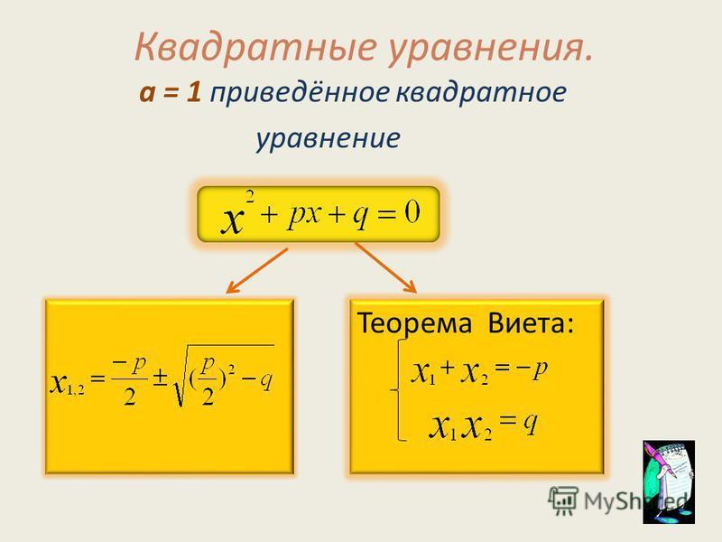 Квадратные уравнения. a = 1 приведённое квадратное уравнение Теорема Виета: