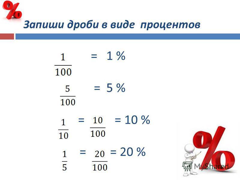 Запиши дроби в виде процентов = 1 % = 5 % = = 10 % = = 20 %