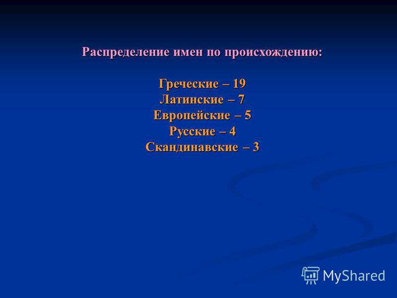 Распределение имен по происхождению: Греческие – 19 Латинские – 7 Европейские – 5 Русские – 4 Скандинавские – 3
