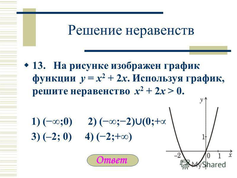 Решение неравенств 13. На рисунке изображен график функции y = x 2 + 2x. Используя график, решите неравенство x 2 + 2x > 0. 1) (;0) 2) (;2) (0;+) 3) (–2; 0) 4) (2;+)