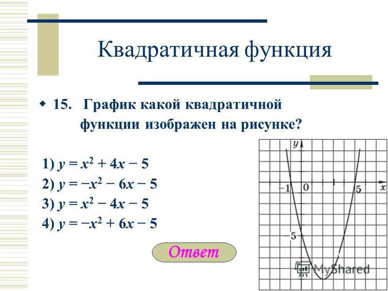 Квадратичная функция 15. График какой квадратичной функции изображен на рисунке? 1) y = x 2 + 4x 5 2) y = x 2 6x 5 3) y = x 2 4x 5 4) y = x 2 + 6x 5