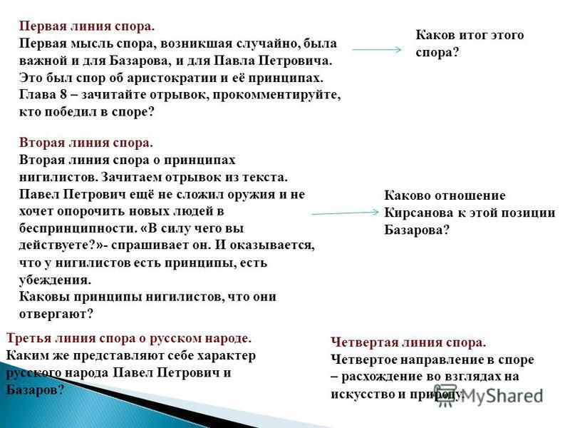 Какие бы вы задали вопросы участникам спора? Почему Кирсанов П.П. идет на столкновение? Почему ни один из участников спора не уступит своих позиций? Какие проблемы пытается решить автор в данном споре?