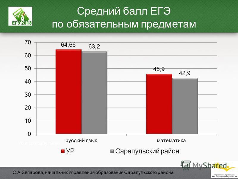 Средний балл ЕГЭ по обязательным предметам С.А.Зяпарова, начальник Управления образования Сарапульского района