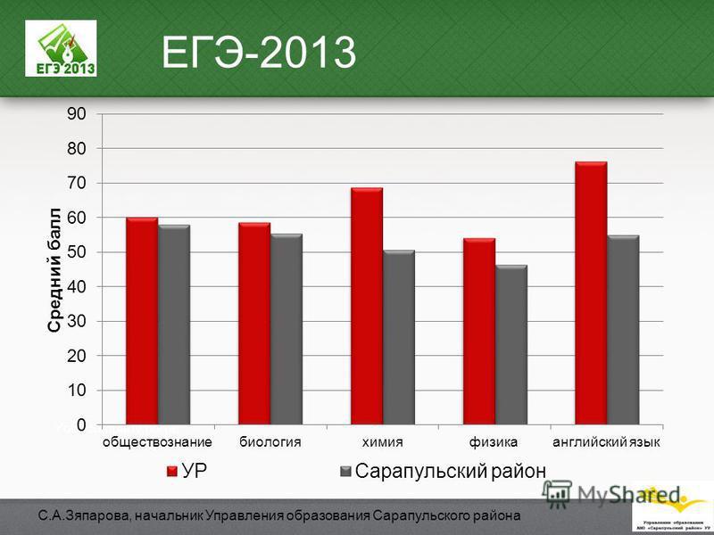 ЕГЭ-2013 С.А.Зяпарова, начальник Управления образования Сарапульского района