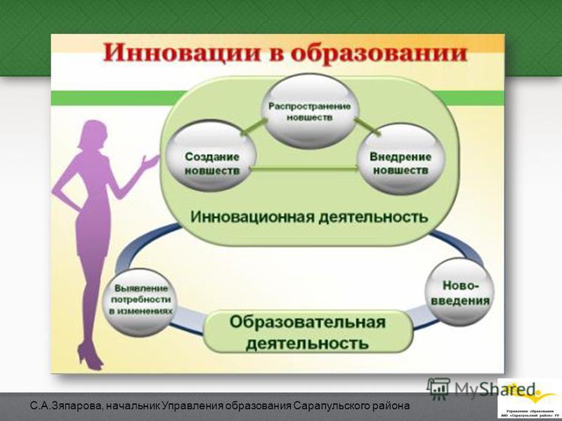 С.А.Зяпарова, начальник Управления образования Сарапульского района