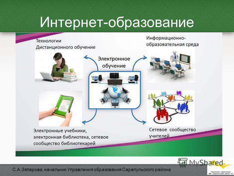 Интернет-образование С.А.Зяпарова, начальник Управления образования Сарапульского района