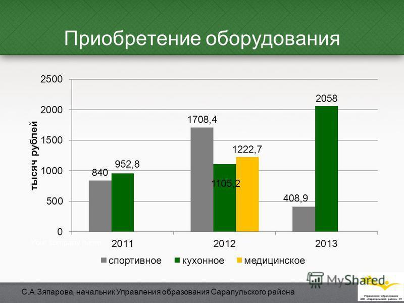 Приобретение оборудования С.А.Зяпарова, начальник Управления образования Сарапульского района