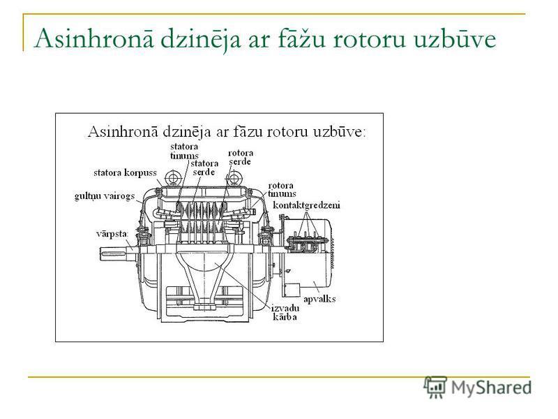 Asinhronā dzinēja ar fāžu rotoru uzbūve