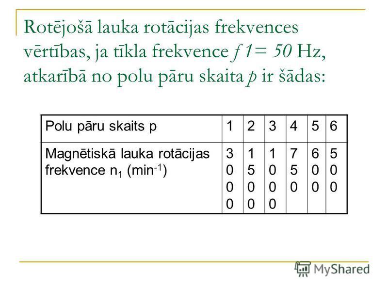 Rotējošā lauka rotācijas frekvences vērtības, ja tīkla frekvence f 1= 50 Hz, atkarībā no polu pāru skaita p ir šādas: Polu pāru skaits p123456 Magnētiskā lauka rotācijas frekvence n 1 (min -1 ) 30003000 15001500 10001000 750750 600600 500500