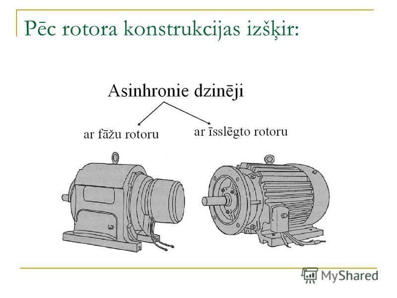 Pēc rotora konstrukcijas izšķir: