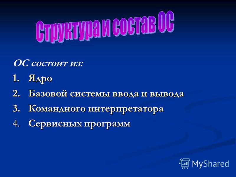 ОС состоит из: 1. Ядро 2. Базовой системы ввода и вывода 3. Командного интерпретатора 4. Сервисных программ