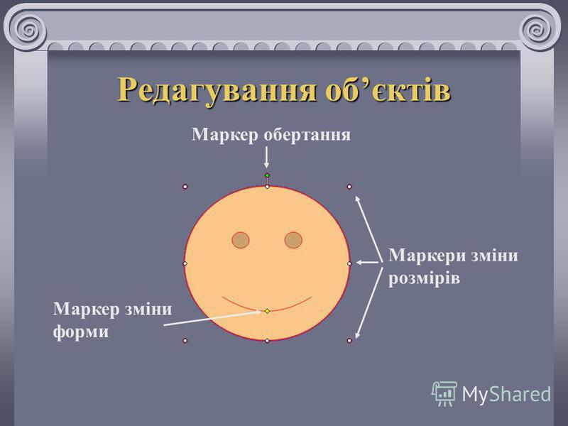 Редагування обєктів Маркери зміни розмірів Маркер обертання Маркер зміни форми