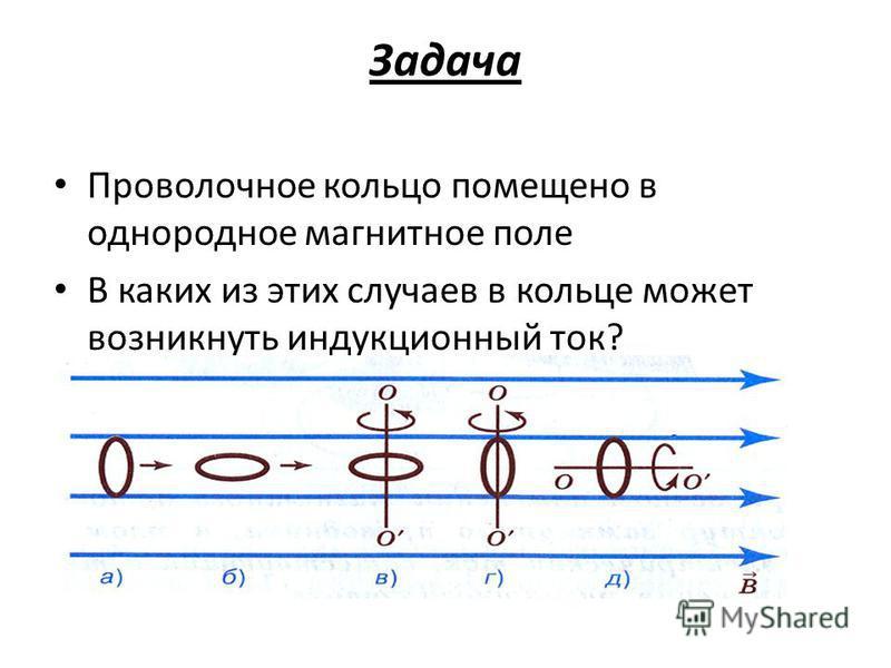 Задача Проволочное кольцо помещено в однородное магнитное поле В каких из этих случаев в кольце может возникнуть индукционный ток?