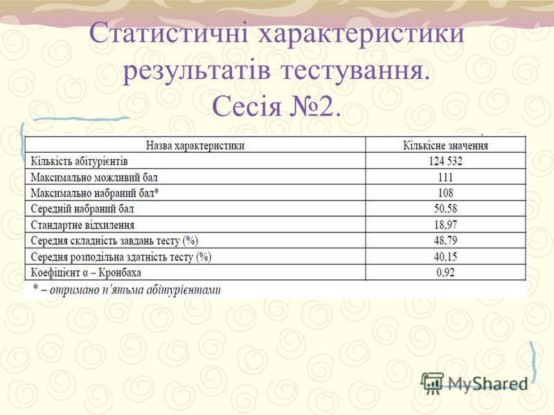 Статистичні характеристики результатів тестування. Сесія 2.