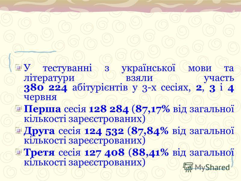 У тестуванні з української мови та літератури взяли участь 380 224 абітурієнтів у 3-х сесіях, 2, 3 і 4 червня Перша сесія 128 284 (87,17% від загальної кількості зареєстрованих) Друга сесія 124 532 (87,84% від загальної кількості зареєстрованих) Трет