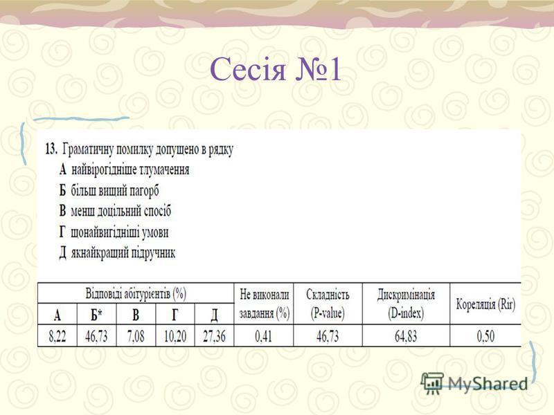 Сесія 1 Завд. 13 С. 35