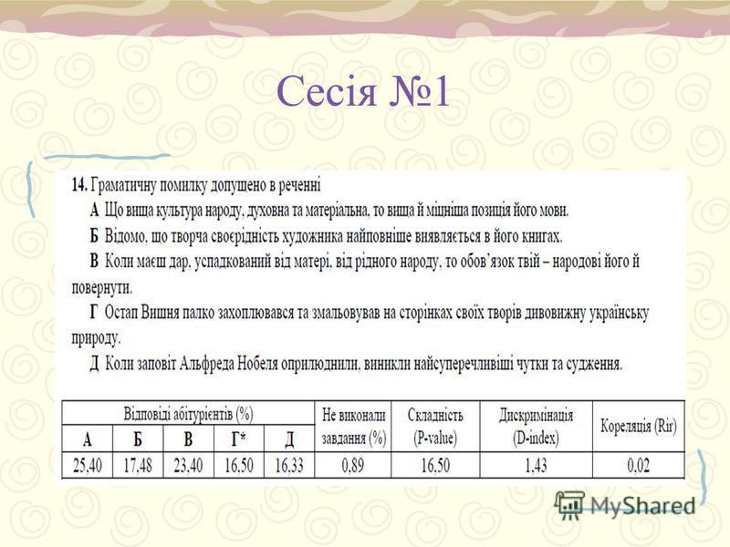 Сесія 1 Завд. 14 С. 35 Завд. 33 с. 40
