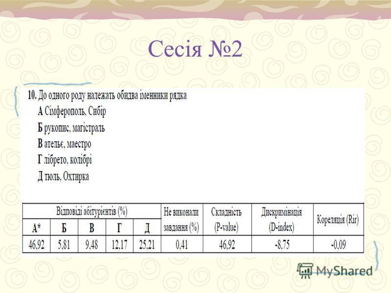 Сесія 2 Завд. 10 С. 50 Завд. 29, с. 56