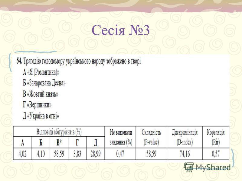 Сесія 3 Завд 54 с. 77 Завд. 59 С. 78