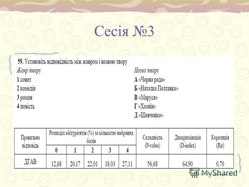 Сесія 3