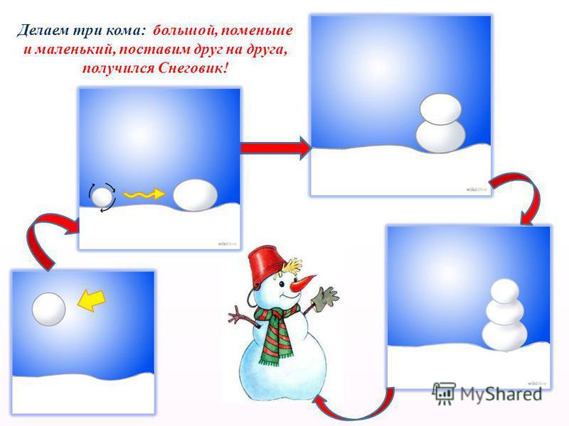 Делаем три кома: большой, поменьше и маленький, поставим друг на друга, получился Снеговик!