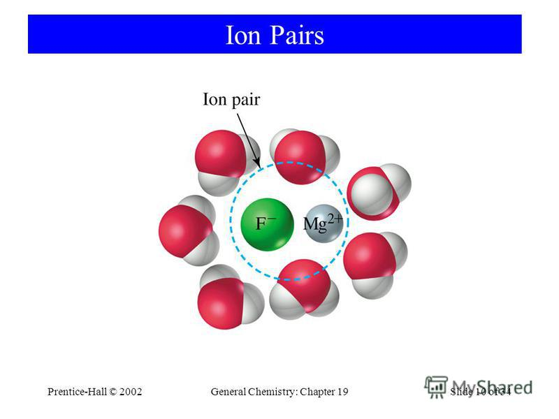 Prentice-Hall © 2002General Chemistry: Chapter 19Slide 10 of 34 Ion Pairs