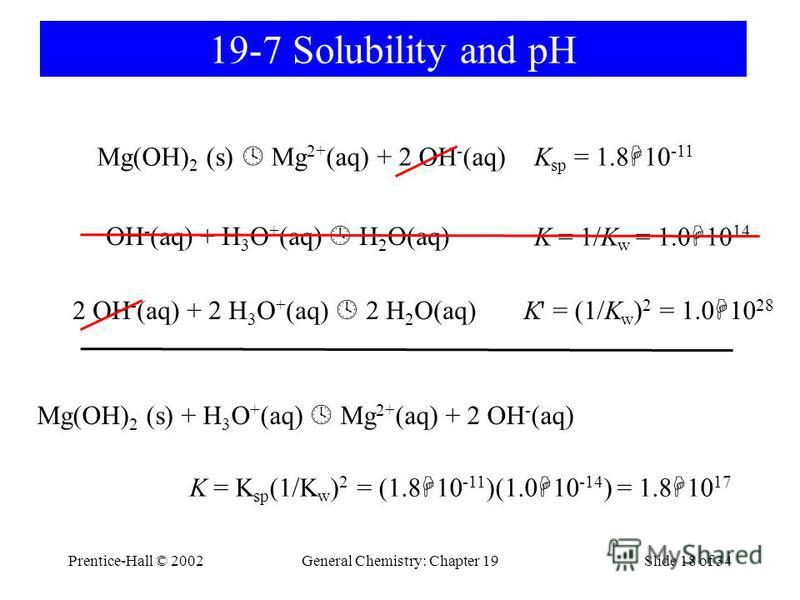 Prentice-Hall © 2002General Chemistry: Chapter 19Slide 18 of 34 19-7 Solubility and pH Mg(OH) 2 (s) Mg 2+ (aq) + 2 OH - (aq)K sp = 1.8 10 -11 OH - (aq) + H 3 O + (aq) H 2 O(aq) K = 1/K w = 1.0 10 14 2 OH - (aq) + 2 H 3 O + (aq) 2 H 2 O(aq)K' = (1/K w