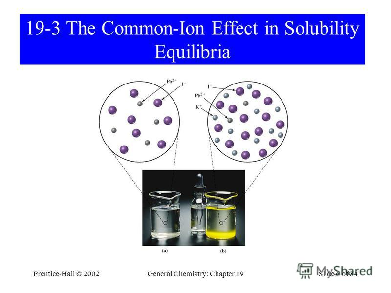 Prentice-Hall © 2002General Chemistry: Chapter 19Slide 6 of 34 19-3 The Common-Ion Effect in Solubility Equilibria