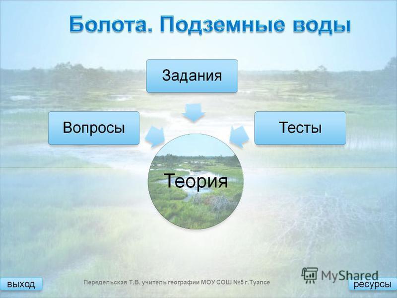 Передельская Т.В. учитель географии МОУ СОШ 5 г.Туапсе выход ресурсы