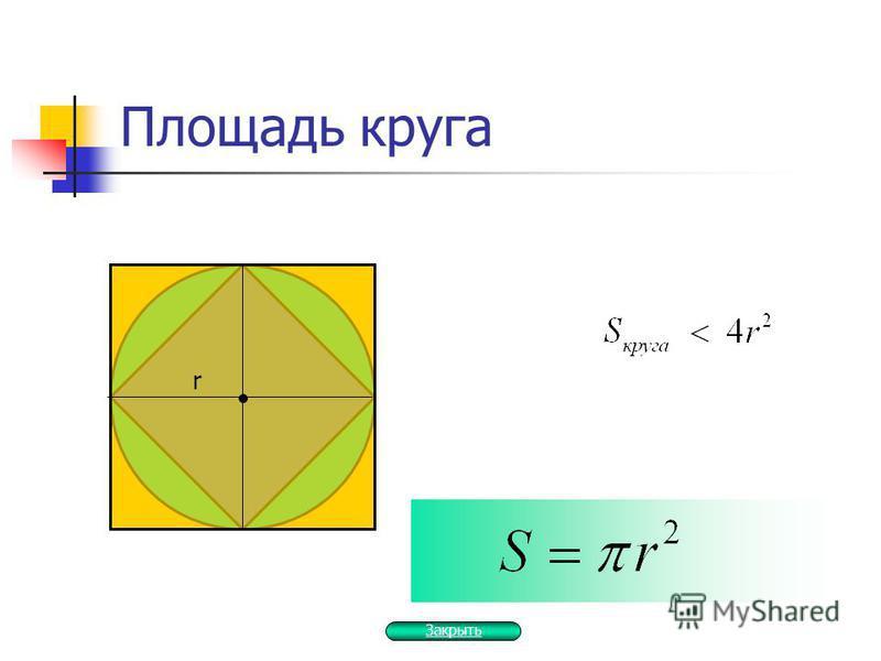 Площадь круга r Закрыть