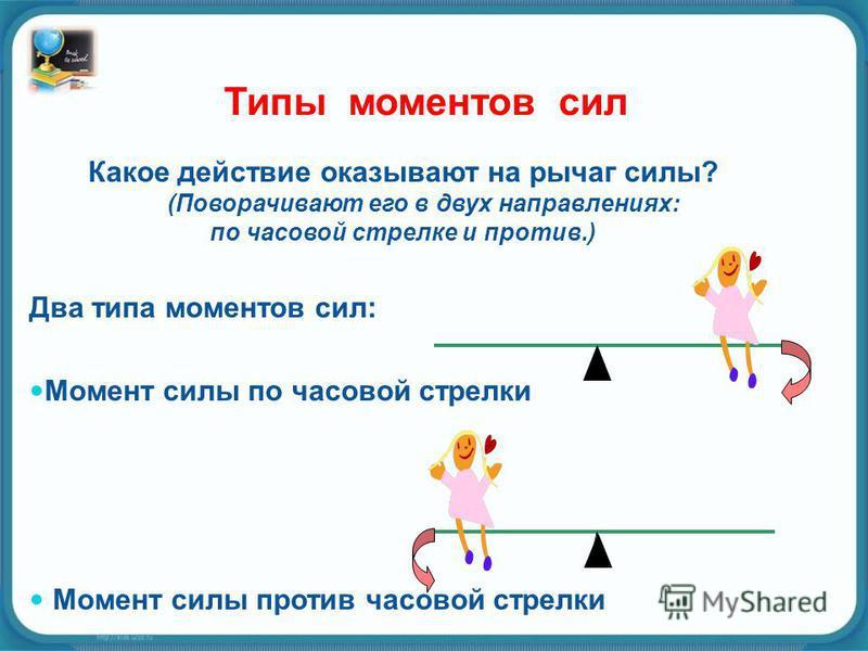 Типы моментов сил Два типа моментов сил: Момент силы по часовой стрелки Момент силы против часовой стрелки Какое действие оказывают на рычаг силы? (Поворачивают его в двух направлениях: по часовой стрелке и против.)