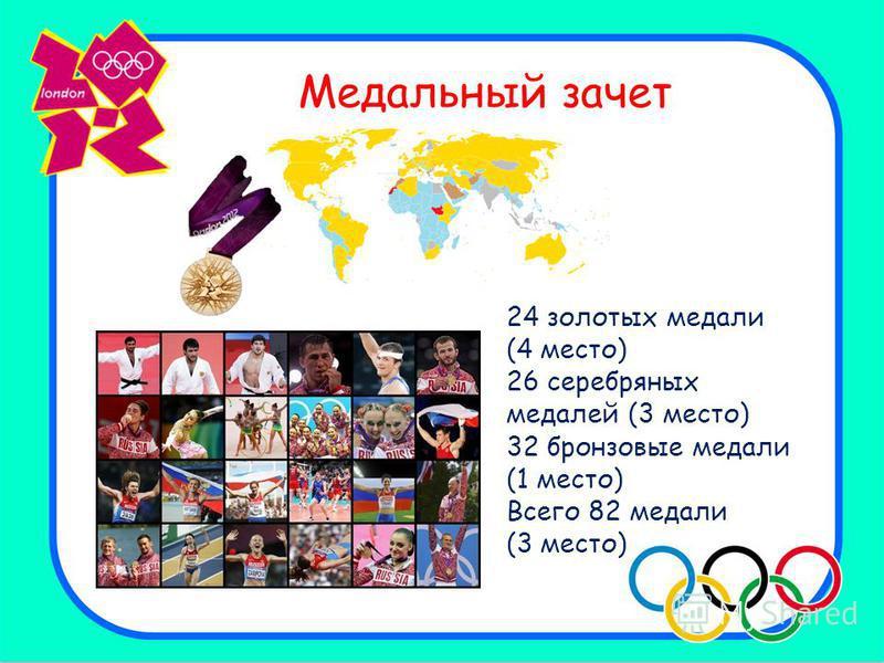 Медальный зачет 24 золотых медали (4 место) 26 серебряных медалей (3 место) 32 бронзовые медали (1 место) Всего 82 медали (3 место)