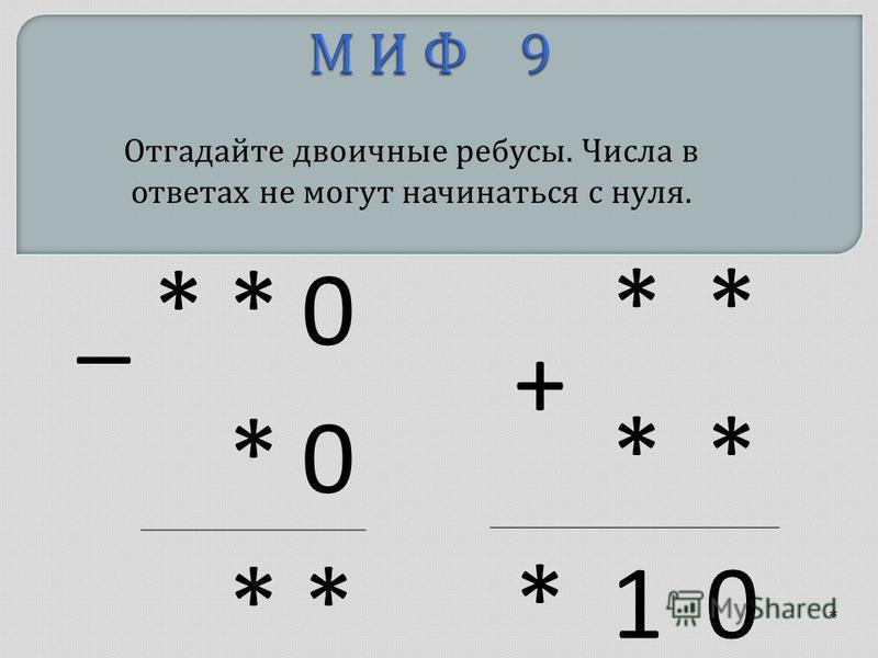 Отгадайте двоичные ребусы. Числа в ответах не могут начинаться с нуля. * _**0 *0 ** + ** ** *10