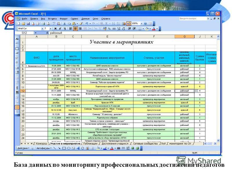 База данных по мониторингу профессиональных достижений педагогов