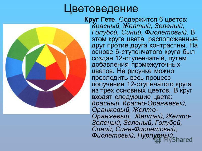 Цветоведение Круг Гете. Содержится 6 цветов: Красный, Желтый, Зеленый, Голубой, Синий, Фиолетовый. В этом круге цвета, расположенные друг против друга контрастны. На основе 6-ступенчатого круга был создан 12-ступенчатый, путем добавления промежуточны