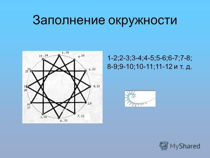 Заполнение окружности 1-2;2-3;3-4;4-5;5-6;6-7;7-8; 8-9;9-10;10-11;11-12 и т. д.