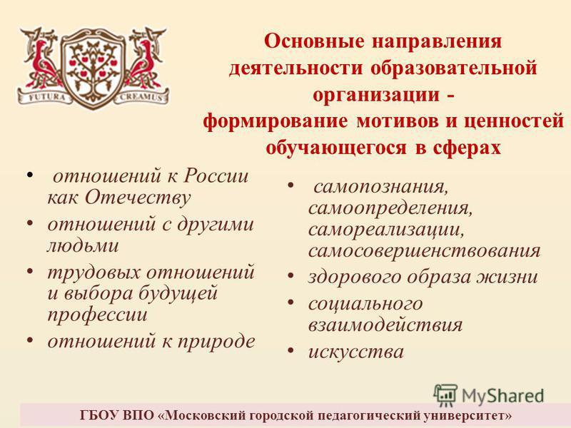 Основные направления деятельности образовательной организации - формирование мотивов и ценностей обучающегося в сферах отношений к России как Отечеству отношений с другими людьми трудовых отношений и выбора будущей профессии отношений к природе самоп
