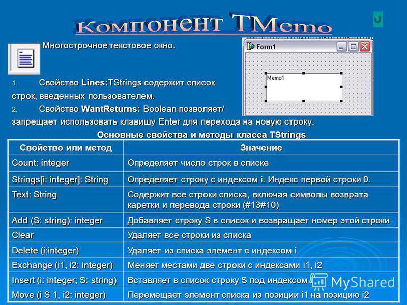 Многострочное текстовое окно. Многострочное текстовое окно. 1. Свойство Lines:TStrings содержит список строк, введенных пользователем. 2. Свойство WantReturns: Boolean позволяет/ запрещает использовать клавишу Enter для перехода на новую строку. Осно