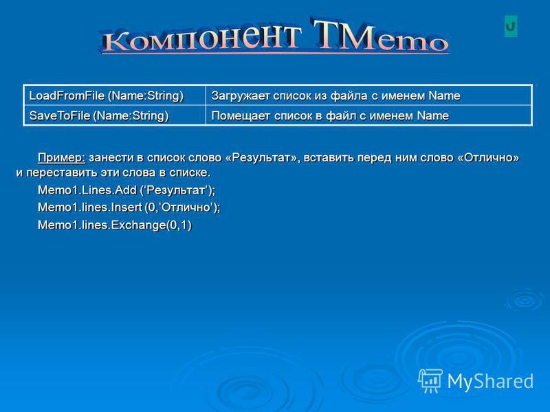 Пример: занести в список слово «Результат», вставить перед ним слово «Отлично» и переставить эти слова в списке. Memo1.Lines.Add (Результат); Memo1.lines.Insert (0,Отлично); Memo1.lines.Exchange(0,1) LoadFromFile (Name:String) Загружает список из фай