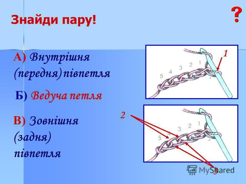 Б) Ведуча петля В) Зовнішня (задня) півпетля А) Внутрішня (передня) півпетля 1 2 3