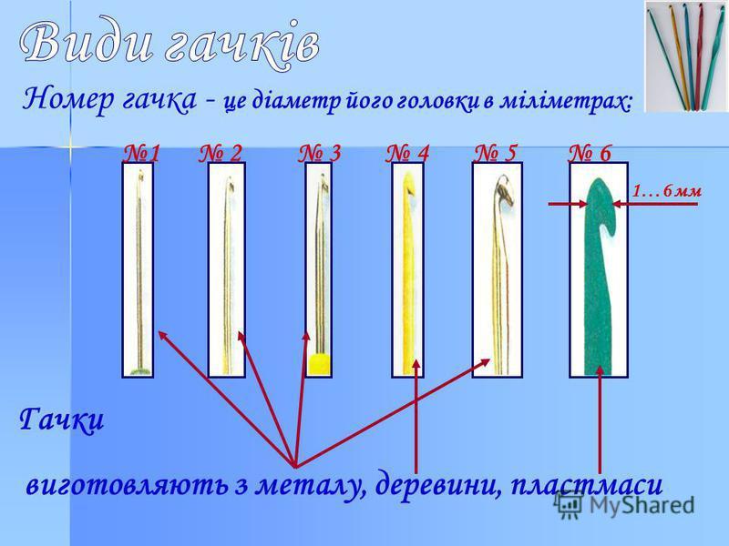 Номер гачка - це діаметр його головки в міліметрах: 1 2 3 4 5 6 Гачки виготовляють з металу, деревини, пластмаси 1…6 мм