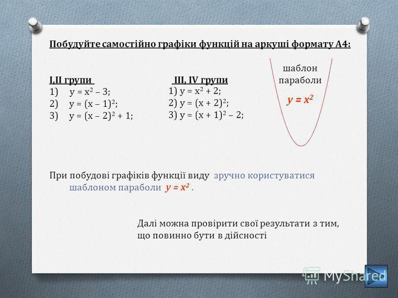 Побудуйте самостійно графіки функцій на аркуші формату А4: І,ІІ групи ІІІ, ІV групи 1) у = х 2 – 3; 2)у = (х – 1) 2 ; 3)у = (х – 2) 2 + 1; При побудові графіків функції виду зручно користуватися шаблоном параболи у = х 2. шаблон параболи у = х 2 Далі