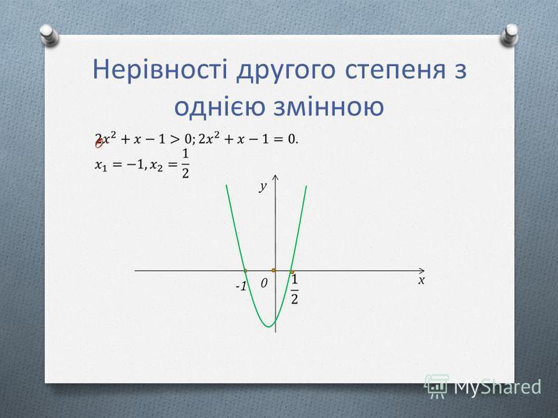 Нерівності другого степеня з однією змінною O x y 0