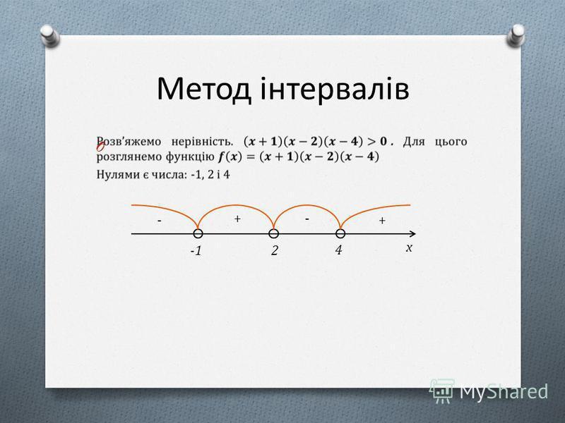 Метод інтервалів O + +- - х 2 4