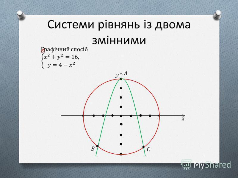 Системи рівнянь із двома змінними O х y C B A